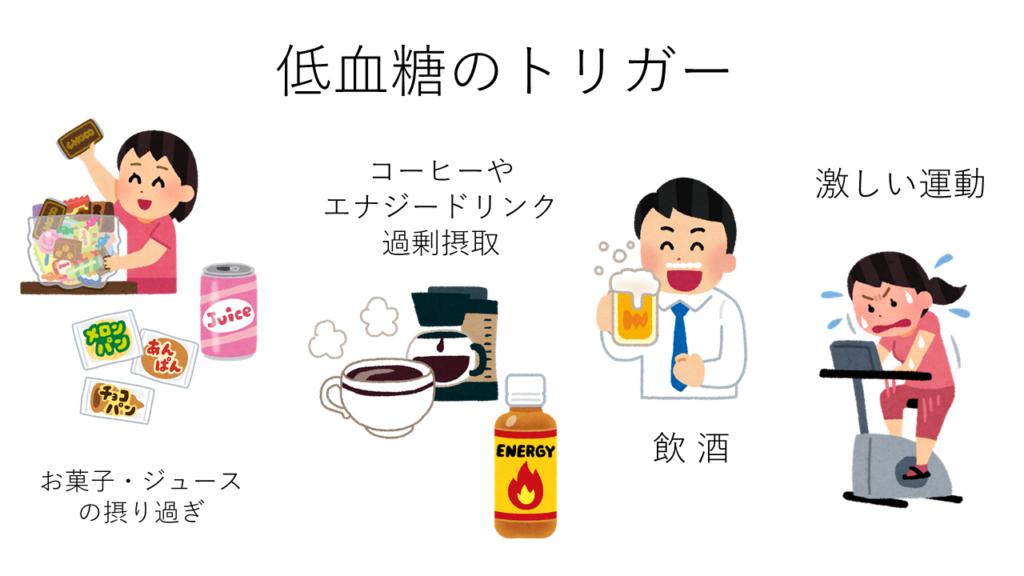 低血糖のトリガー