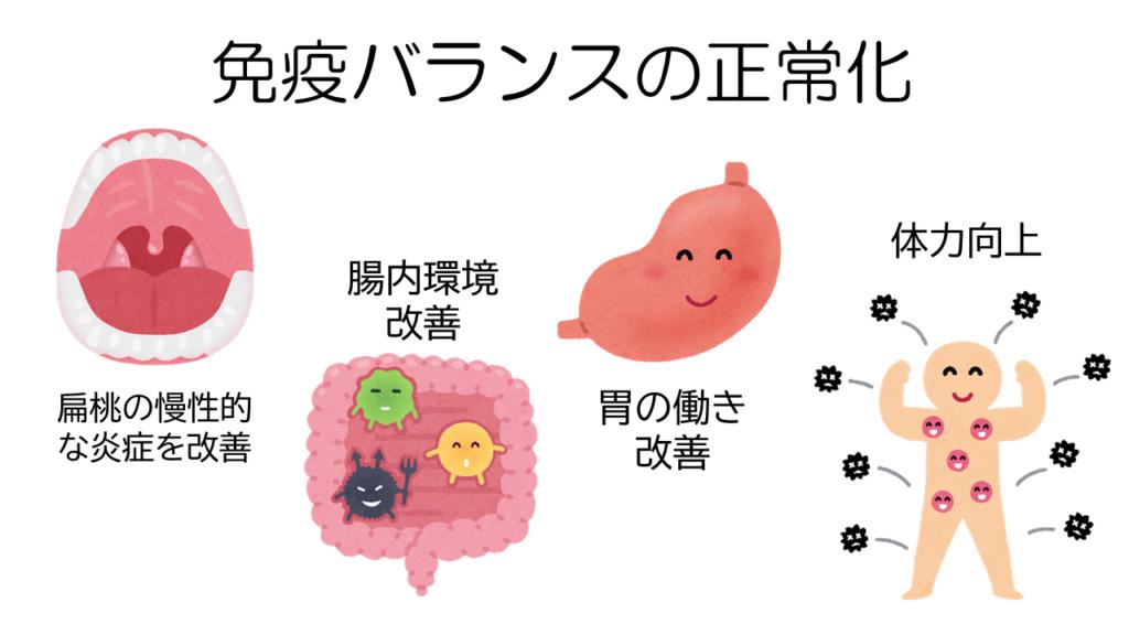 免疫バランス正常化