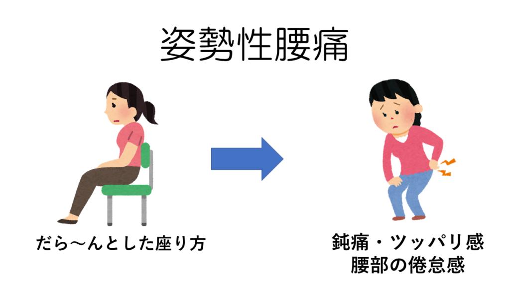 姿勢性腰痛