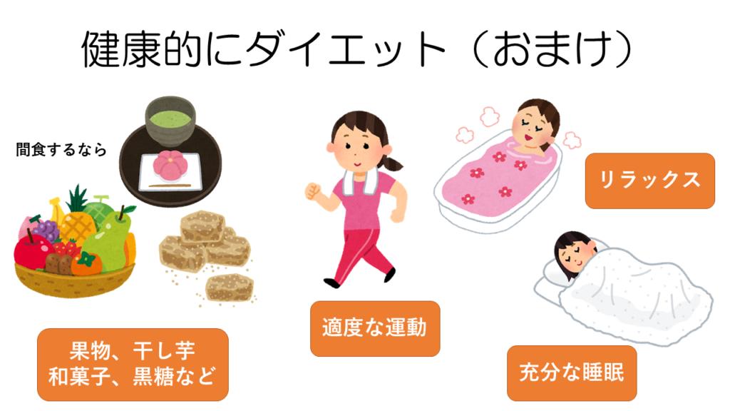 健康的にダイエット(おまけ)